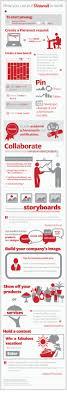 best images about create a cv creative coacutemo crear tu curriculum en