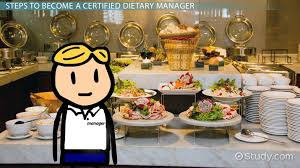 Become A Certified Dietary Manager Education And Career Roadmap