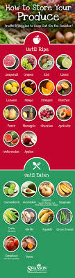 Storing Produce Guide How To Keep Fruits Vegetables