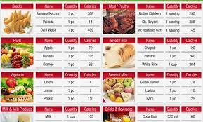 Food Tracker Pro Food Diary And Calorie Tracker Pro By Mynetdiary Amazon Co Uk