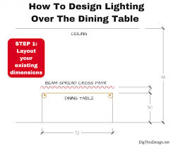 how to design lighting. How To Design Lighting Over The Dining Table First Layout Existing Dimensions Plan For Proper