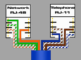 rj45 to rj11 wiring diagram rj45 image wiring diagram software addict straight through crossover utp cable on rj45 to rj11 wiring diagram