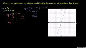 systems of equations number of solutions y 3x 1 2y 4 6x khan academy