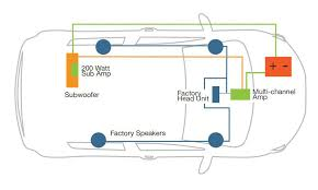 chevy sonic radio wiring diagram 32 wiring diagram images wiring sonic system diagram