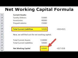 Net Working Capital Formula Net Working Capital Formula Examples Calculation Youtube