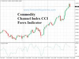 Free Commodity Charts With Indicators Commodity Channel Index Cci Forex Indicator Free Forex Mt4