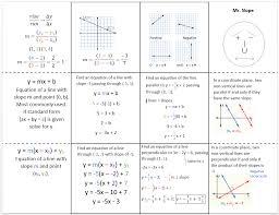 holt algebra 5 7b slopes of parallel perpendicular lines