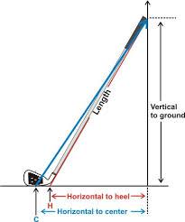 Junior Club Length Chart How Is The Length Of A Golf Club Measured Hireko Custom