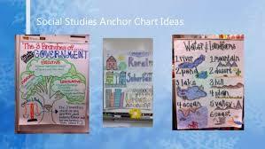 Anchor Chart Display Ideas Anchor Charts