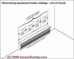 Electric Heating Baseboard Requirements Guide How Many