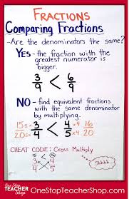 Comparing Fractions Anchor Chart 55 Faithful Anchor Chart For Simplifying Fractions