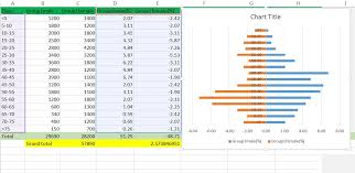 creating population pyramid in excel