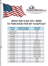 X Pole Size Chart What Size Flag To Use With Your Flagpole Flagandbanner Com