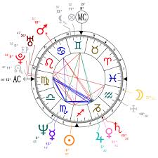 John F Kennedy Birth Chart Astrology And Natal Chart Of John F Kennedy Jr Born On