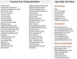 Resume Rabbit Amazing 8314 Resume Rabbit Review 24 Joblistingsites Suiteblounge