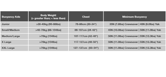 Crewsaver Size Chart 18 Competent Crewsaver Buoyancy Aid Size Chart