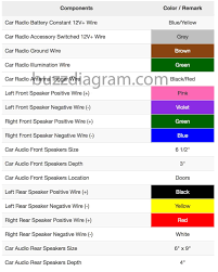 07 camry speaker wiring diagrams wiring library part 64 learn more about wiring diagram suzuki sx4 audio wiring diagram toyota camry audio wiring