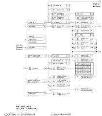 similiar 1997 toyota 4runner fuse diagram keywords toyota 4runner fuse box diagram additionally 2001 toyota ta a fuse