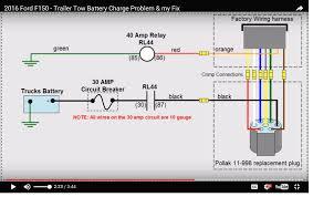 px ranger trailer wiring diagram wiring diagram and schematic design 6 way trailer plug wiring diagram at 7 Pin Trailer Connector Diagram