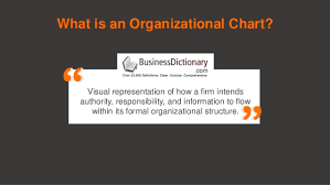 Creating An Organization Chart For A Small Business 2 0 A