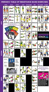 Resistance Band Exercise Chart This Exercise Chart Is Full Of Travel Friendly Resistance
