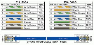 cat6 wiring diagram 568b cat6 image wiring diagram ieee 568b wiring diagram the wiring on cat6 wiring diagram 568b