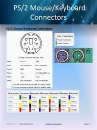 usb wiring diagram facbooik com Ps2 To Usb Wiring Diagram front usb wiring diagram merzie ps2 controller to usb wiring diagram