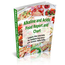 The Ph Miracle Alkaline Acid Food Chart Alkaline And Acidic Food Report And Chart Free