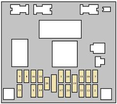 peugeot 307 sw 2003 fuse box diagram auto genius peugeot 307 sw 2003 fuse box diagram