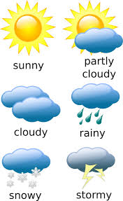 Download Free Png Weather Chart Dlpng Com