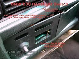 panel use