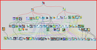 Digimon Linkz Evolution Chart Prototypical Clockmon Evolution Chart Random Commentary On