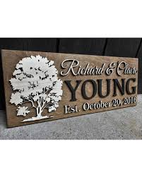 family name sign wedding established sign wedding last name sign 3d wall art wedding name sign on personalized wedding gifts wall art with bargains on family name sign wedding established sign wedding last