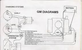 starter issue 1963 c10 the 1947 present chevrolet gmc truck i had the starter tested and it failed installed new starter and same issue what am i doing wrong here is the diagram that i used