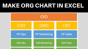 Create Organization Chart In Excel