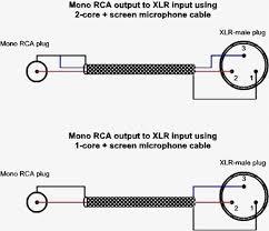 4 pin xlr microphone wiring diagram wire center amazing balanced rca unbalanced to balanced xlr wiring on 4 pin stunning diagram