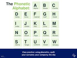 Otherwise, phonetic symbols may not display correctly. Safety Critical Communications Ppt Download