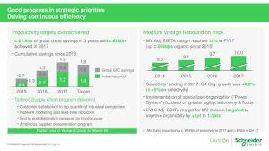 Schneider Electric Se Adr 2017 Q4 Results Earnings Call