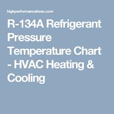 Gas Pressure Chart R 134a Refrigerant Pressure Temperature Chart Hvac Heating