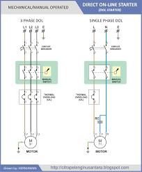 telemecanique dol starter wiring diagram fresh wiring diagram for schneider dol starter valid thermal overload