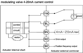 wire control modulating motorized valve assemble drawing