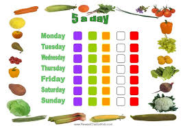 Five A Day For Kids Free 5 A Day Sticker Charts