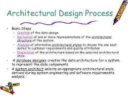 architectural engineering design. Architectural Style Derived During System Engineering And Software Requirements Analysis; 7. Design