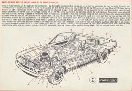 similiar shelby cobra diagram keywords mean pony 1968 shelby cobra gt 350