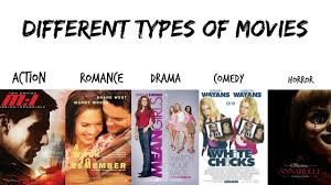 types of movies different types of movies youtube