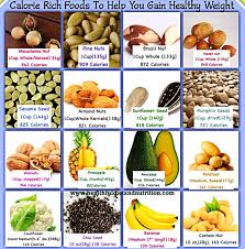 calorie rich foods gain healthy weight bc 111 lbs i need