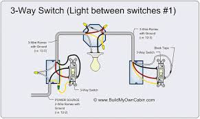 3 way switch wiring diagram 3 way light switch wire diagram 3 way switch diagram (light between switches)