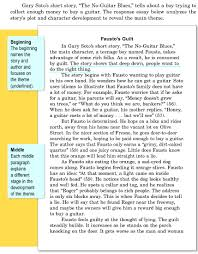 written essays examples best nardellidesign com gallery of written essays examples 0 best