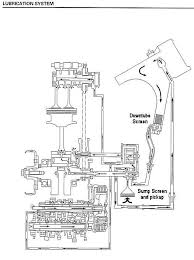 xrr helpful diagrams acirc honda xrr parts service and repair honda xr650r lubrication system and oil flow diagrams