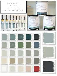 Small Picture Joanna Gaines Chalk Style Paint Line Joanna gaines Chalk paint